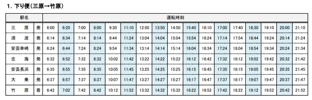 呉線三原発竹原行き代行バスダイヤ