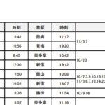 【露骨な値上げ】青梅~奥多摩で臨時の「特急あたみ」を運転 踊り子よりはるかに高いA特急料金か?