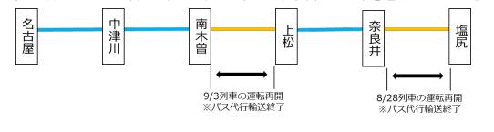 JR東海 中央本線を9月3日から全線運転再開を発表